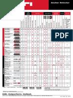 Anchor Selector Chart US Linked