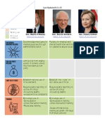 2016 Candidate Tracking Tools