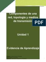 242139783-DFDR-U1-EA-ROAG-2-docx
