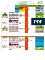 Cronograma Matematica III (s1)