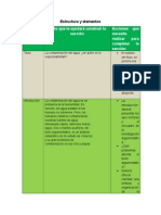 Estructura y ElementosM5S3