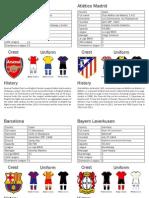 Fifa Champhions League Clubs 2014