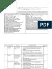 Potential Research Topics_update6 - April 2014