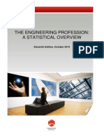 The Engineering Profession a Statistical Overview 11th Ed. October 2014