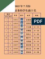 7_2015student.pdf