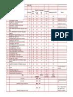Start Up Power Calculations for Dikchu -2 X 48MW HEP