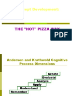The Cognitive Process Dimensions