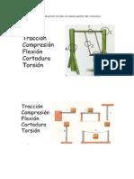 Tracción compresión torsión