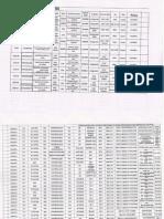 Lenovo Pricelist'2015