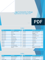 Kellogg Community College Organizational Chart