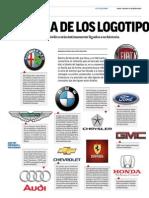 Historia de Los Logotipos