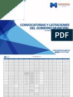 Convocatorias y licitaciones al mes de Julio 2015