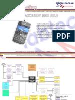 Blackberry BOLD hvjv
