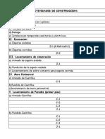 Listado de Actividades Organización