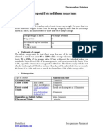 Pharmacopoeial Tests for Different Dosage Forms