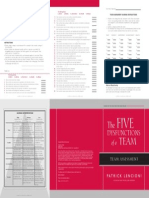Five Dysfunctions Assessment