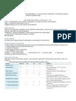 MSK Pathology for USMLE Step One