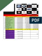 carlos manuel loaiza buitrago taller °10 aplicacion de formulas y referencia absoluta
