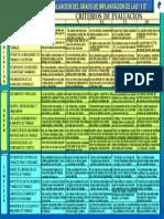 Formulario Evaluaciones 5s (1)