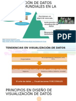 Vizualización de Datos