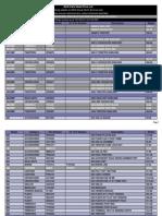 bw-parts-list20152015-0707-2121(1).pdf