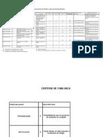Matriz Identificación y Evaluación de Peligro