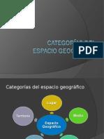 Categorias Del Espacio Geografico