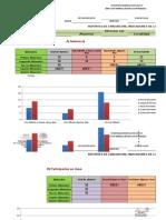 Formatos Para Gráficas de Los 5 Bimestres Con Porcentajes.