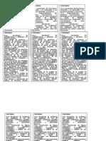 Contenido y Criterios de Evaluacion MATEMATICAS
