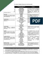 Tabla de Conectores Lógicos y Puntuación (1)