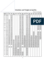 Pipe Schedule and Weight