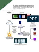 KFRE_U1_A2_MAPA Dispositivos de Red