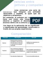Propositos_objetivos y Com