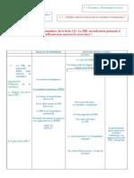 Les Ressources Complémentaires de La Fiche 111- Le PIB, Un Indicateur Pertinent Et Suffisant Pour Mesurer La Croissance