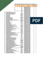 ΒΑΣΕΙΣ -- ΕΠΙΛΟΓΗ 90% ΓΕΛ,ΕΠΑΛΒ-ΗΜΕΡΗΣΙΑ -- ΠΑΝΕΛΛΑΔΙΚΕΣ 2015