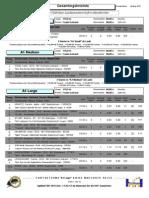 2015-08-22 gesamtergebnisliste hp