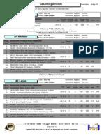 2015-08-23 gesamtergebnisliste hp
