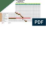 Gantt Chart Kik Pmk 2014 (1)