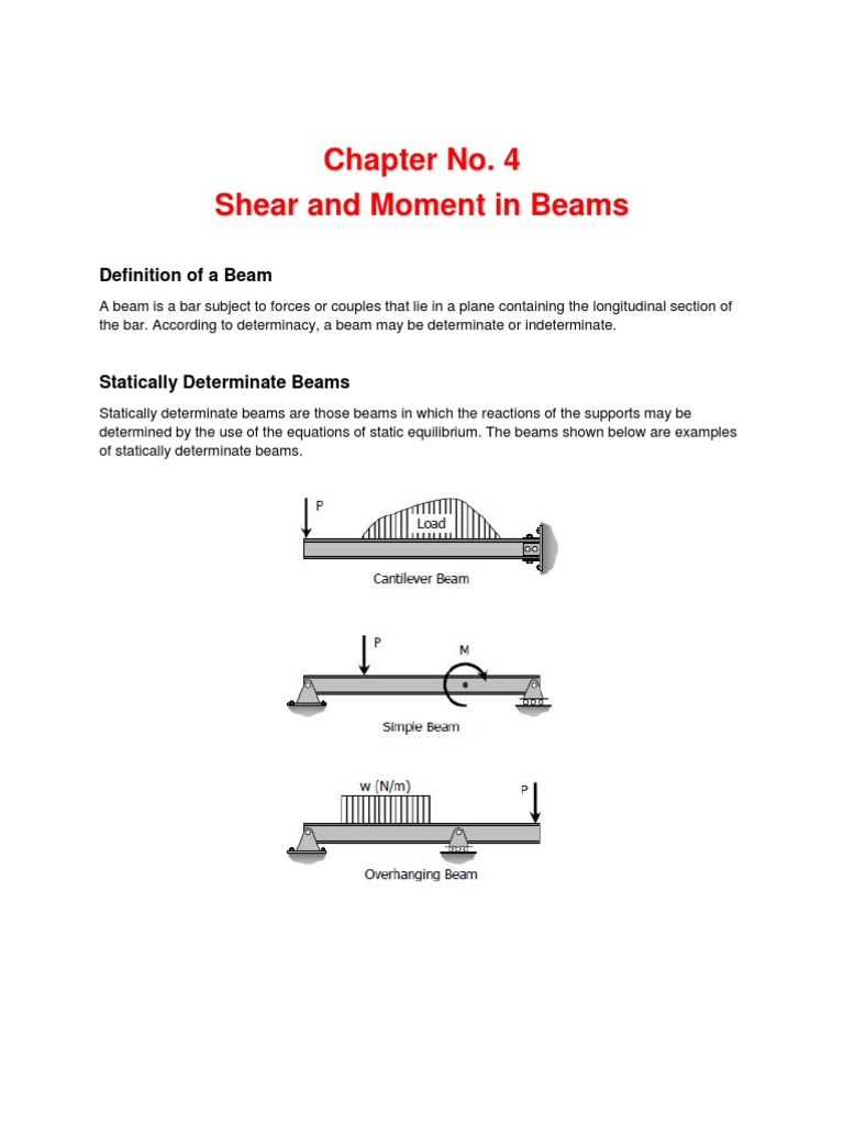 Shear And Moment In Beams Ch No 4 Bending Beam Structure Draw Force Diagrams For The Overhanging