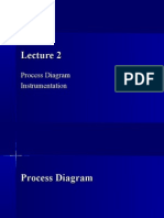 PID Lecture