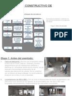 PROCEDIMIENTO DE ALBAÑILERIA
