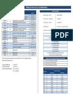 Fórmulas Para Engrenagens