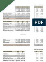 Analisis Financiero PARQUE ARAUCO_Analisis Patrimonial y Ratios