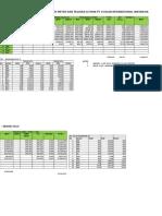 Perhitungan Pln Daya Listrik - REV.1