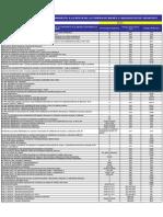 Porcentajes Retencion Impuesto a La Renta 2015 Vigente