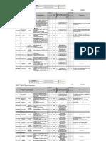FG-10-Evaluación de Riesgos (GENERAL)