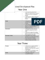 professional development plan mcv