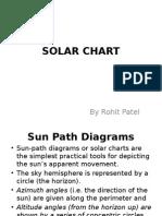 solar-chart.pptx