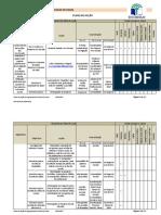 Plano Acção Eco-Escolas 2009-2010