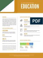 2014 Annual Survey - Education